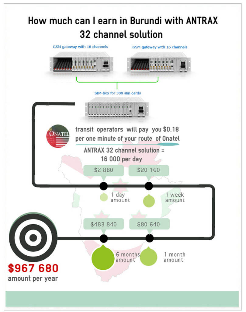 infographics_burundi_Yushkov