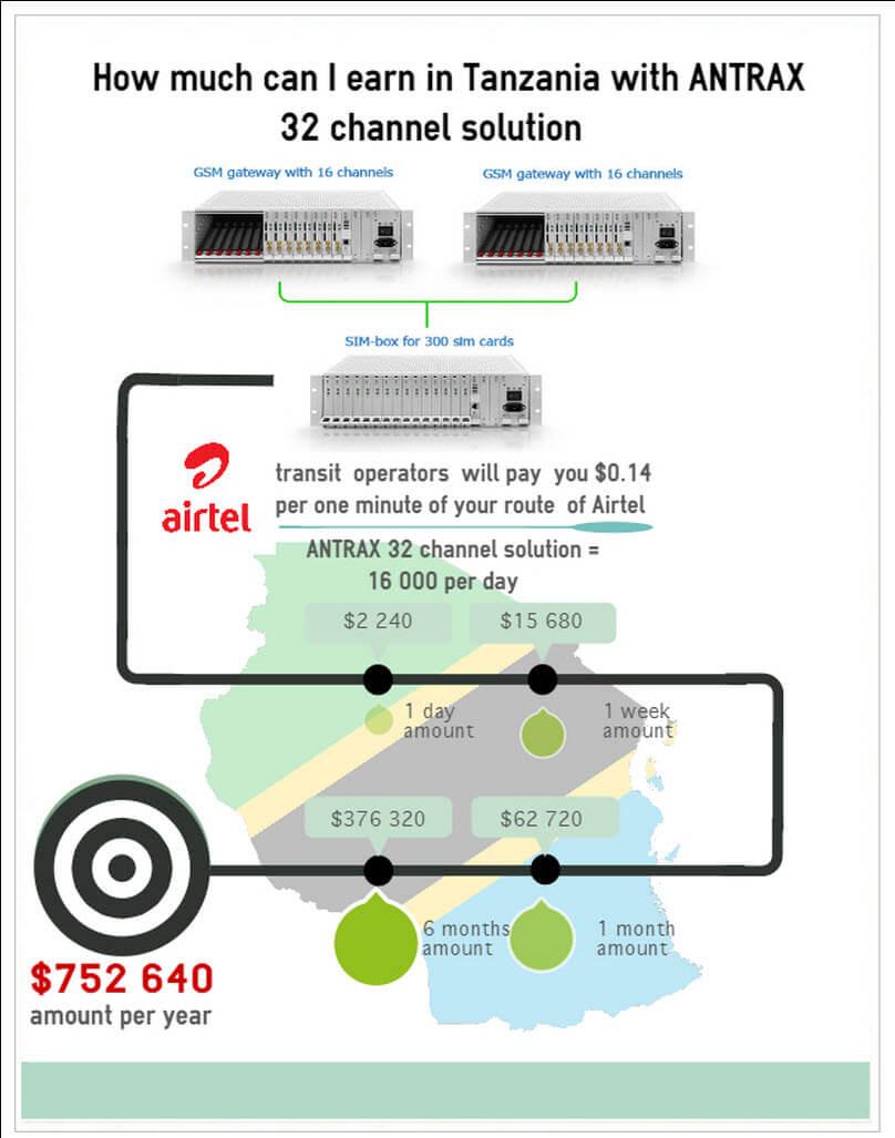 infographics_tanzania_Yushkov