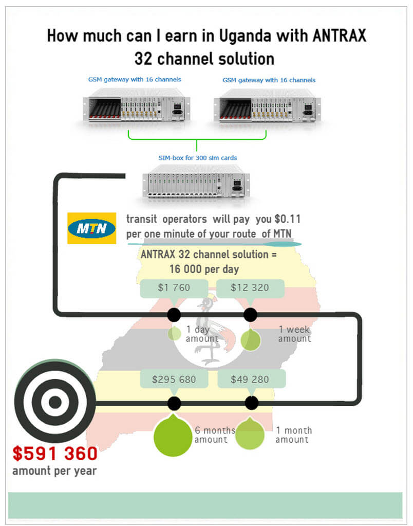 infographics_uganda_Yushkov